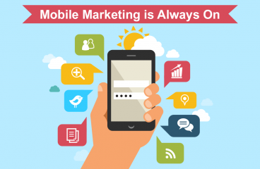 Why Your Business Needs a Mobile Marketing Strategy