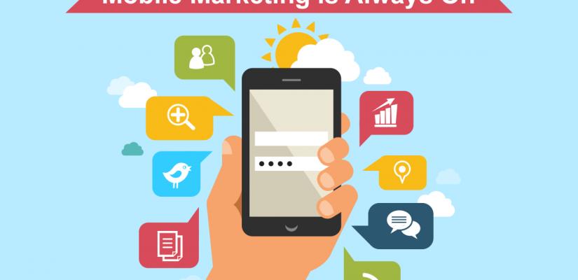 Mobile Website Marketing